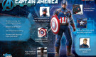 1/9 Avengers: Age of Ultron – Captain America
